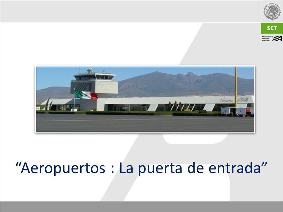 Aeropuertos : La puerta de entrada