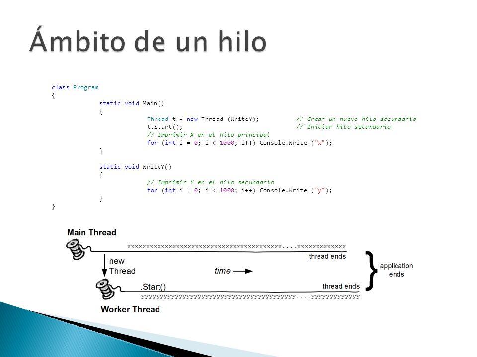 class Program { static void Main() { Thread t = new Thread (WriteY); // Crear un nuevo hilo secundario t.Start(); // Iniciar hilo secundario // Imprim