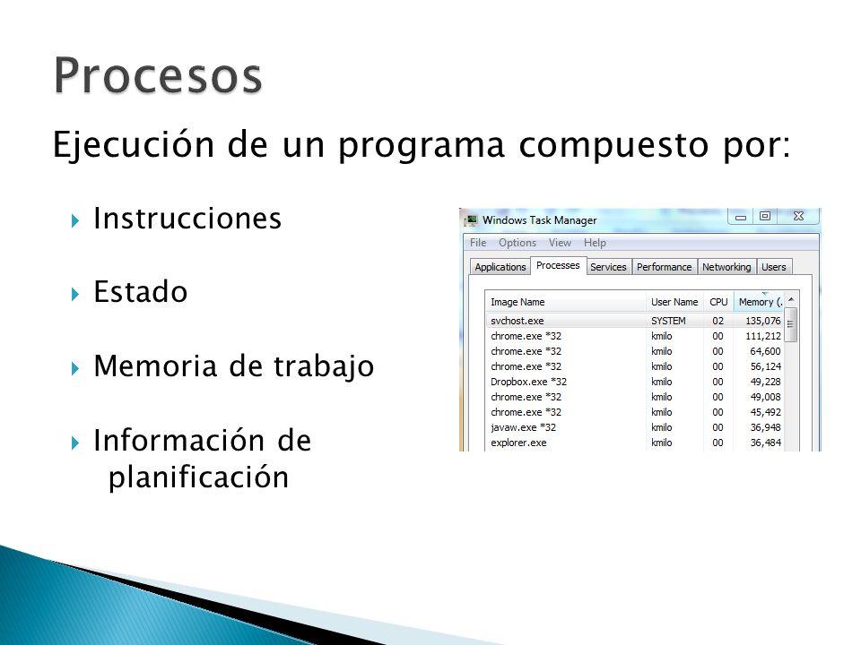 Instrucciones Estado Memoria de trabajo Información de planificación Ejecución de un programa compuesto por:
