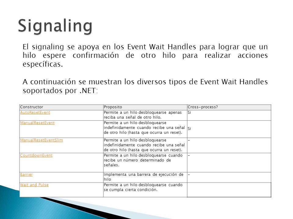 El signaling se apoya en los Event Wait Handles para lograr que un hilo espere confirmación de otro hilo para realizar acciones específicas. A continu