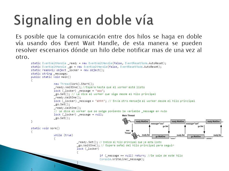 Es posible que la comunicación entre dos hilos se haga en doble vía usando dos Event Wait Handle, de esta manera se pueden resolver escenarios dónde u