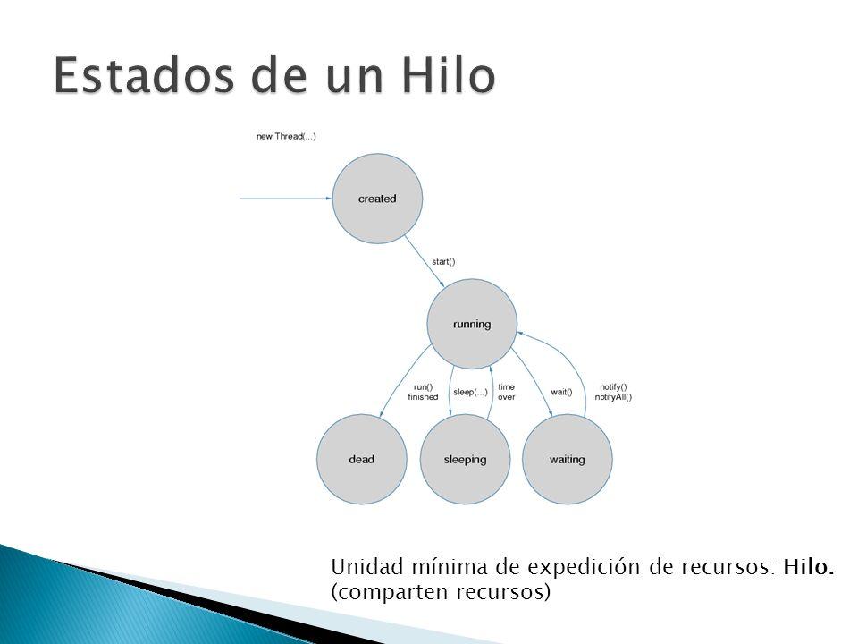 Unidad mínima de expedición de recursos: Hilo. (comparten recursos)