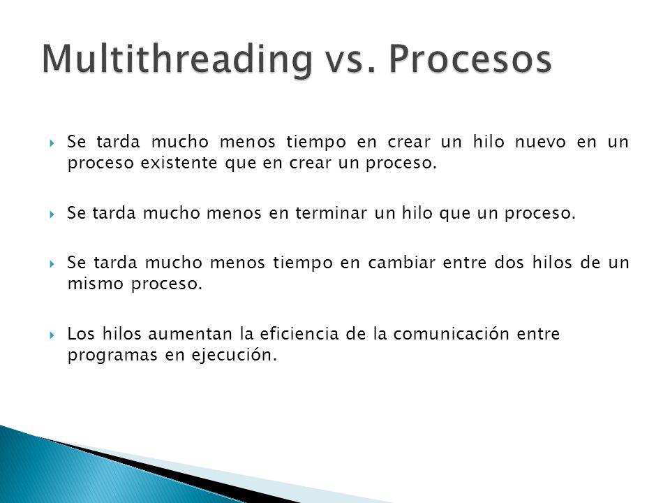 Se tarda mucho menos tiempo en crear un hilo nuevo en un proceso existente que en crear un proceso. Se tarda mucho menos en terminar un hilo que un pr