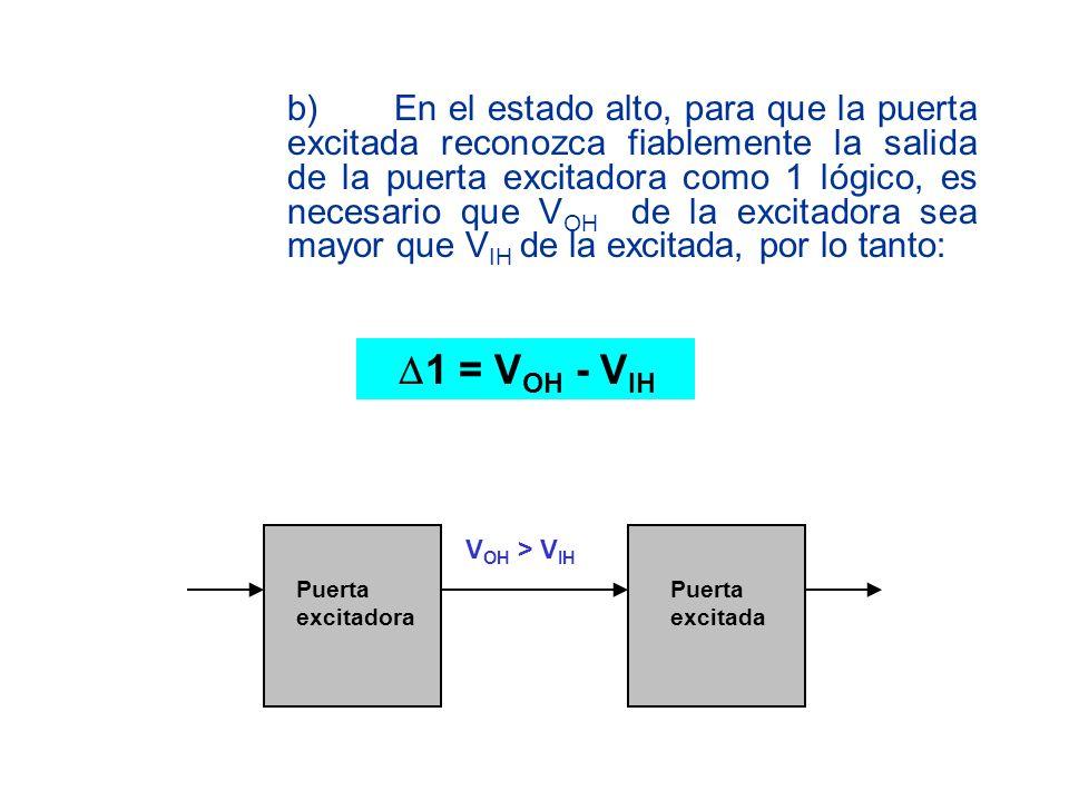 b)En el estado alto, para que la puerta excitada reconozca fiablemente la salida de la puerta excitadora como 1 lógico, es necesario que V OH de la ex