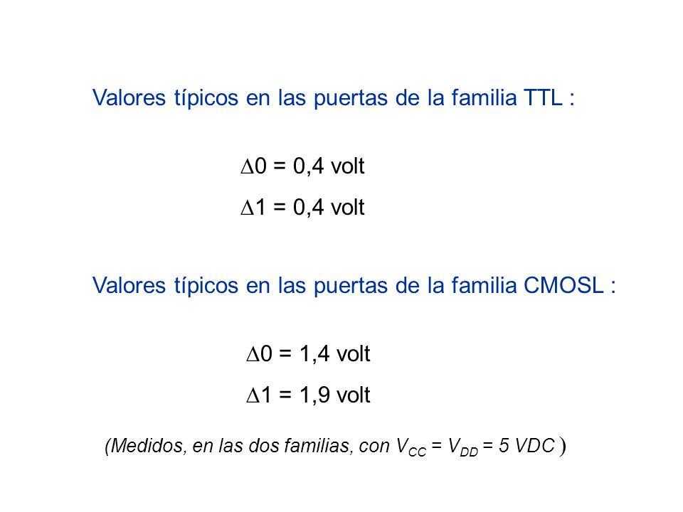 Valores típicos en las puertas de la familia TTL : 0 = 0,4 volt 1 = 0,4 volt Valores típicos en las puertas de la familia CMOSL : 0 = 1,4 volt 1 = 1,9