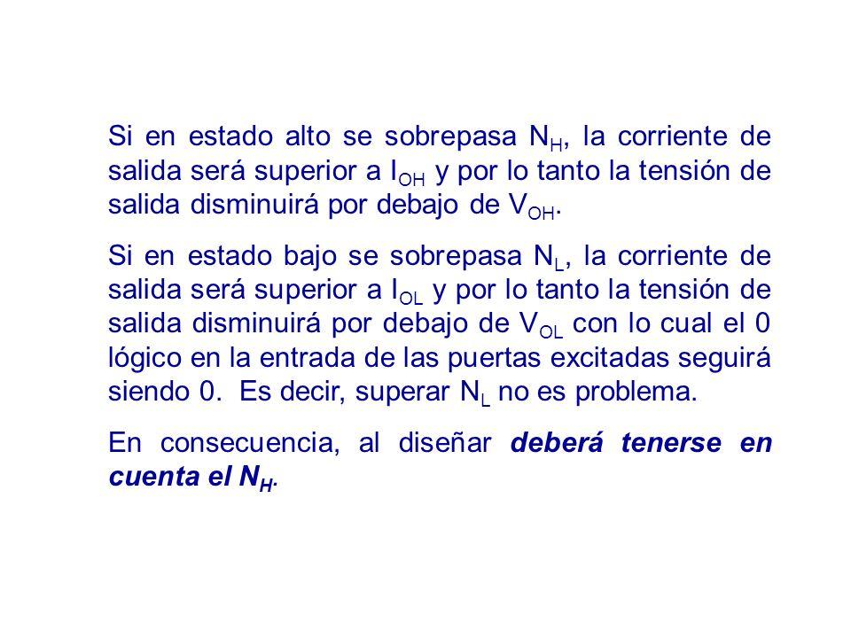 Si en estado alto se sobrepasa N H, la corriente de salida será superior a I OH y por lo tanto la tensión de salida disminuirá por debajo de V OH. Si