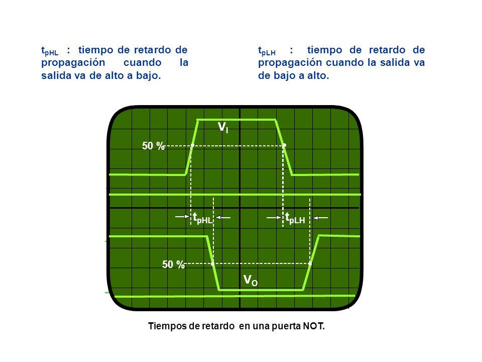 t pHL : tiempo de retardo de propagación cuando la salida va de alto a bajo. t pLH : tiempo de retardo de propagación cuando la salida va de bajo a al