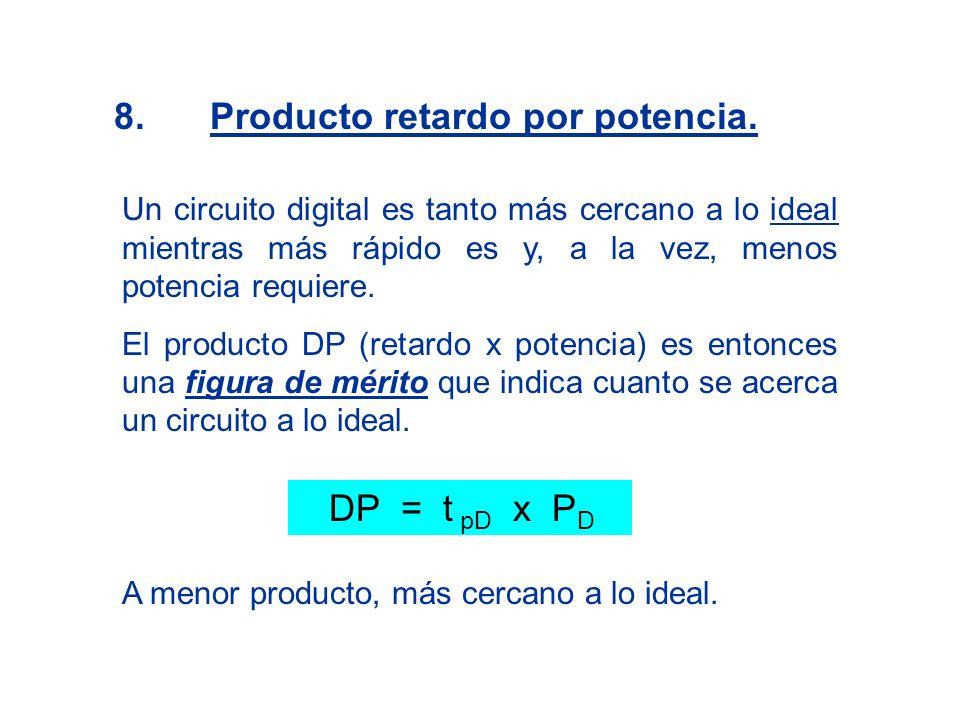 8.Producto retardo por potencia. Un circuito digital es tanto más cercano a lo ideal mientras más rápido es y, a la vez, menos potencia requiere. El p