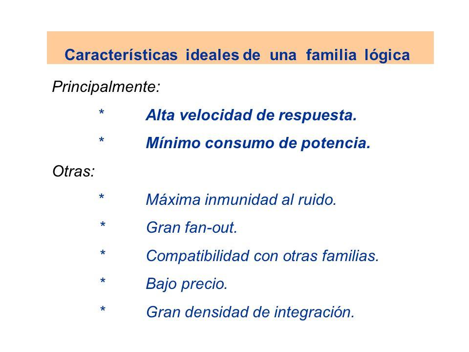 Características ideales de una familia lógica Principalmente: *Alta velocidad de respuesta. *Mínimo consumo de potencia. Otras: *Máxima inmunidad al r