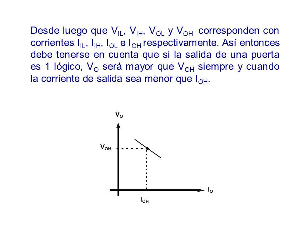 Si por exceso de carga ocurriere que I O > I OH entonces V O puede disminuir por debajo de V OH a causa de la caída de tensión en la R O (resistencia de salida propia de la puerta).