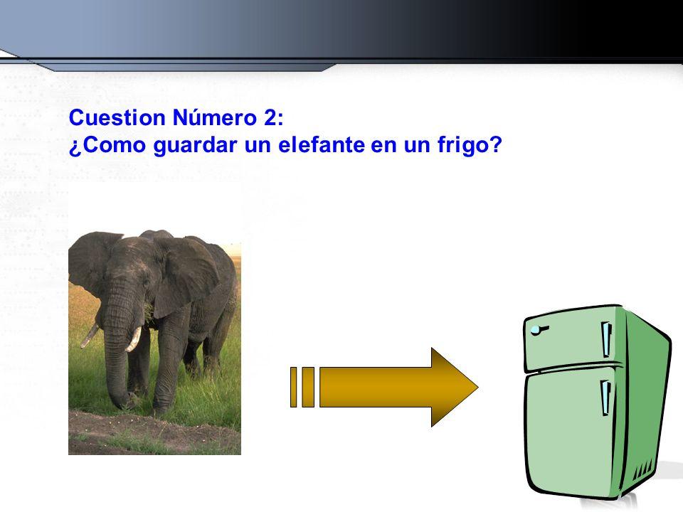 Cuestion Número 2: ¿Como guardar un elefante en un frigo?