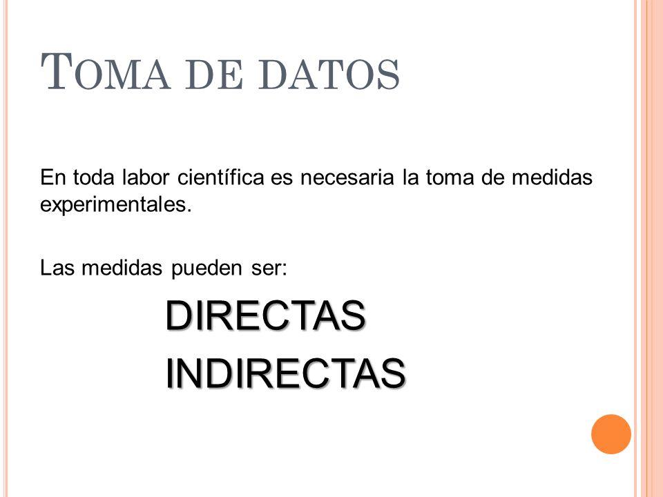 M EDIDA DIRECTA Error de precisión= Desviación típica