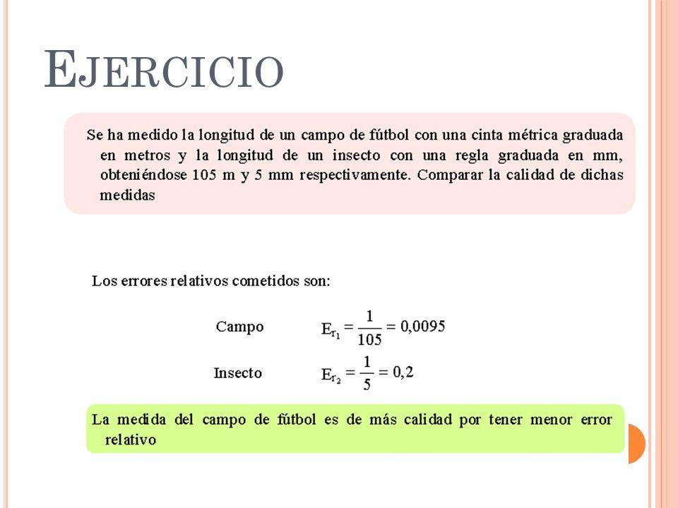 C ÁLCULO DE ERRORES El valor más probable es el valor medio: 533 s El error por resolución es 01 s El error por precisión es la desviación típica: 0126 s El valor de la medida es pues: 53 + 01 s El error relativo es Er = 01 / 53 = 0018 = 18 %