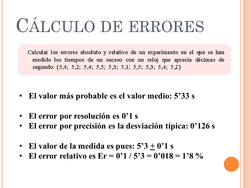 C IFRAS SIGNIFICATIVAS 07 s