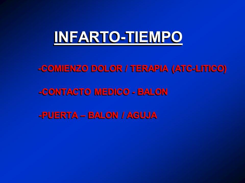 INFARTO-TIEMPO -COMIENZO DOLOR / TERAPIA (ATC-LITICO) -CONTACTO MEDICO - BALON -PUERTA – BALON / AGUJA -COMIENZO DOLOR / TERAPIA (ATC-LITICO) -CONTACT