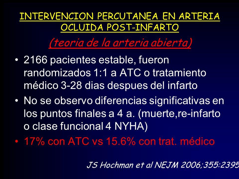 INTERVENCION PERCUTANEA EN ARTERIA OCLUIDA POST-INFARTO 2166 pacientes estable, fueron randomizados 1:1 a ATC o tratamiento médico 3-28 dias despues d