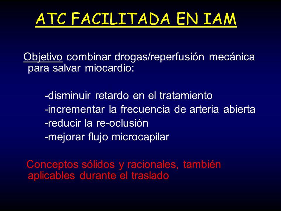 ATC FACILITADA EN IAM Objetivo combinar drogas/reperfusión mecánica para salvar miocardio: -disminuir retardo en el tratamiento -incrementar la frecue