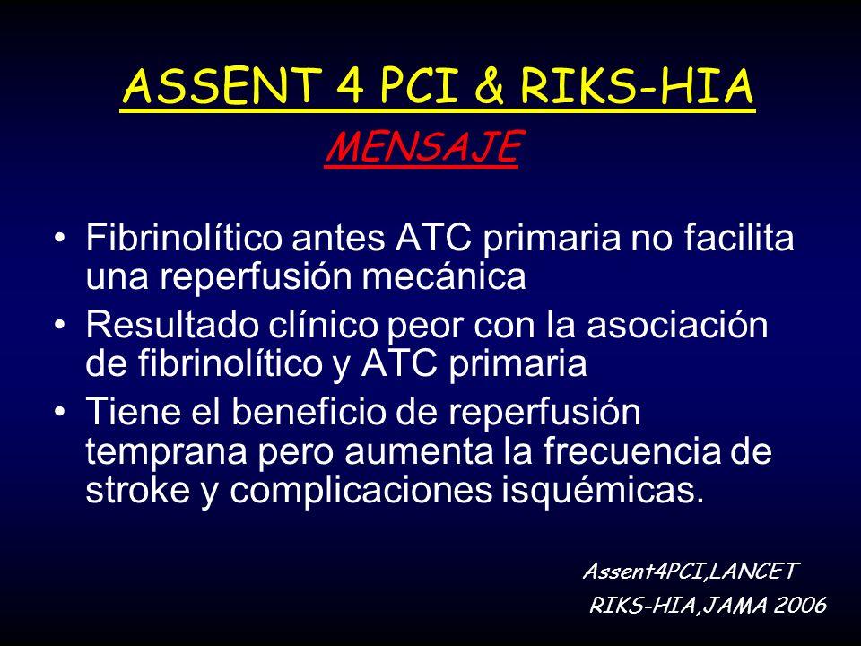 ASSENT 4 PCI & RIKS-HIA Fibrinolítico antes ATC primaria no facilita una reperfusión mecánica Resultado clínico peor con la asociación de fibrinolític