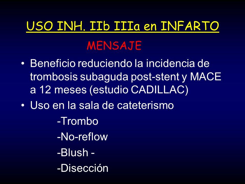 USO INH. IIb IIIa en INFARTO Beneficio reduciendo la incidencia de trombosis subaguda post-stent y MACE a 12 meses (estudio CADILLAC) Uso en la sala d