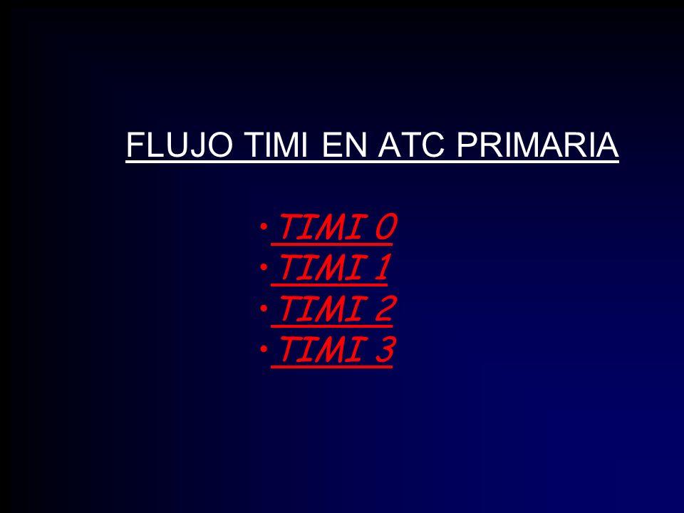 FLUJO TIMI EN ATC PRIMARIA TIMI 0 TIMI 1 TIMI 2 TIMI 3
