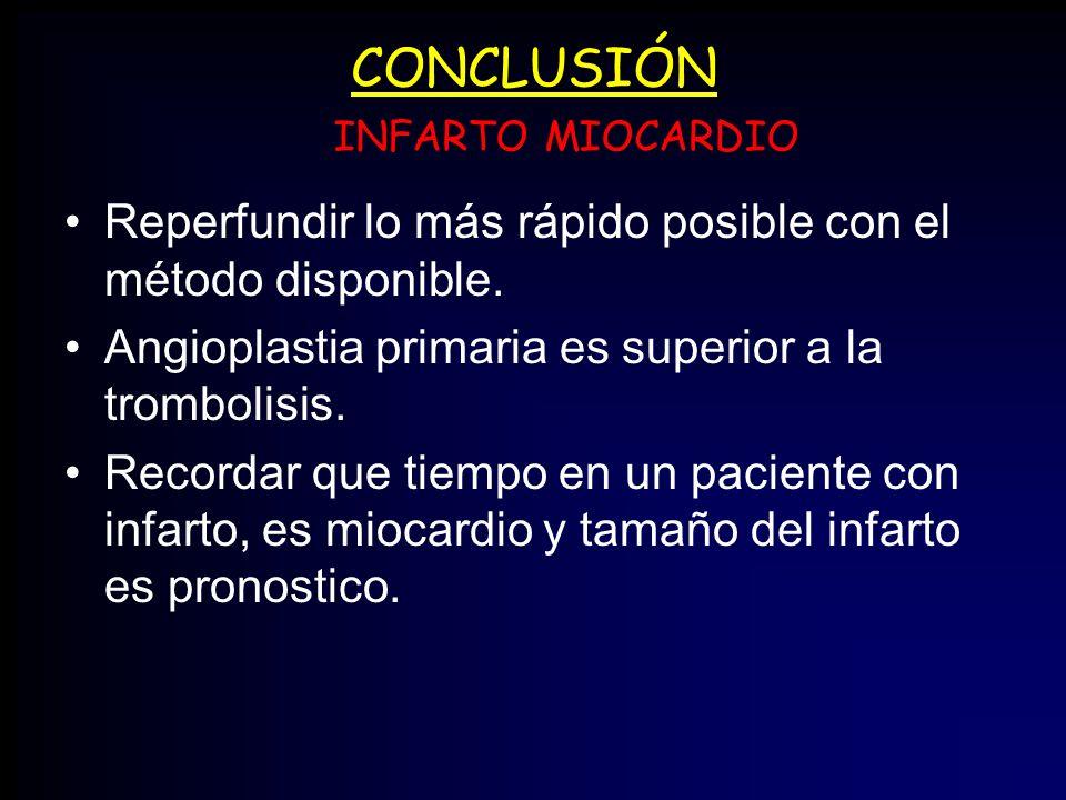 CONCLUSIÓN Reperfundir lo más rápido posible con el método disponible. Angioplastia primaria es superior a la trombolisis. Recordar que tiempo en un p