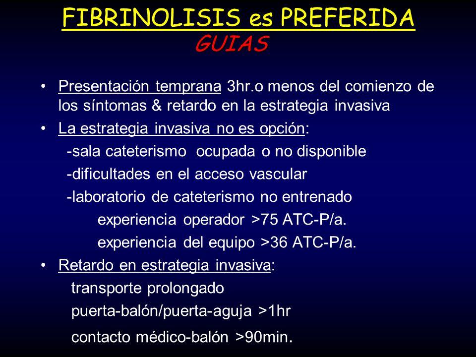 FIBRINOLISIS es PREFERIDA Presentación temprana 3hr.o menos del comienzo de los síntomas & retardo en la estrategia invasiva La estrategia invasiva no