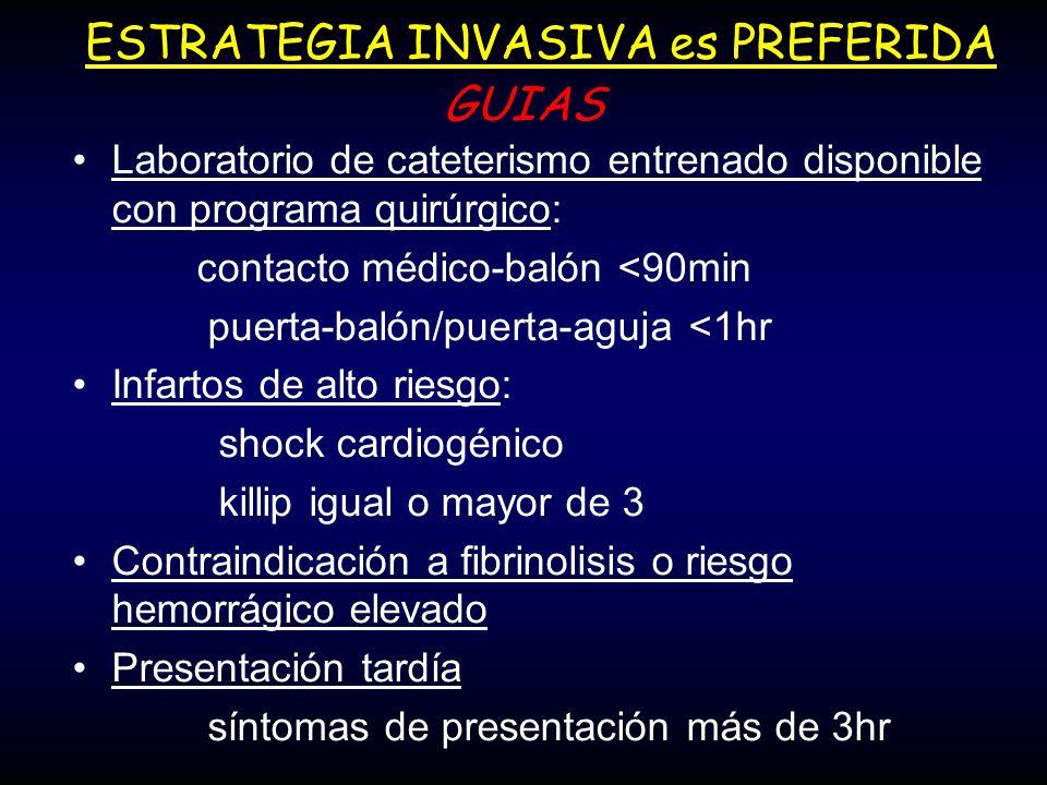ESTRATEGIA INVASIVA es PREFERIDA Laboratorio de cateterismo entrenado disponible con programa quirúrgico: contacto médico-balón <90min puerta-balón/pu