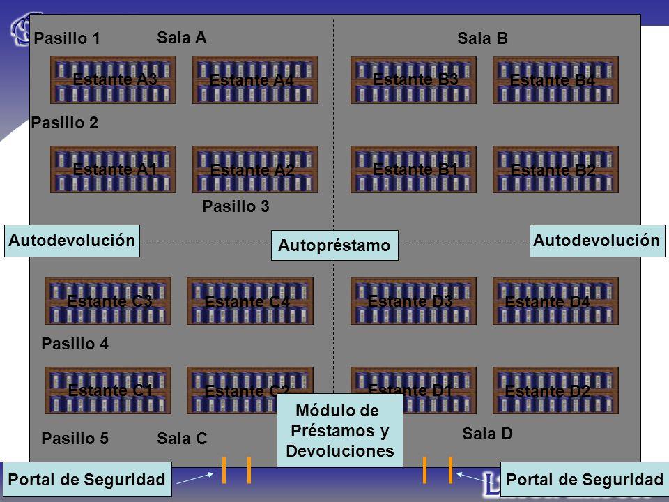 Acciones Según la figura anterior, un alumno interactúa con el sistema en 4 formas distintas.
