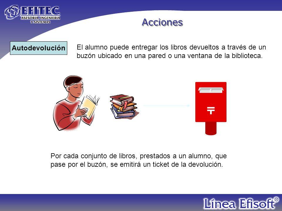 Acciones Autopréstamo El alumno puede solicitar libros a préstamo sin tener que Interactuar con un responsable de la biblioteca.