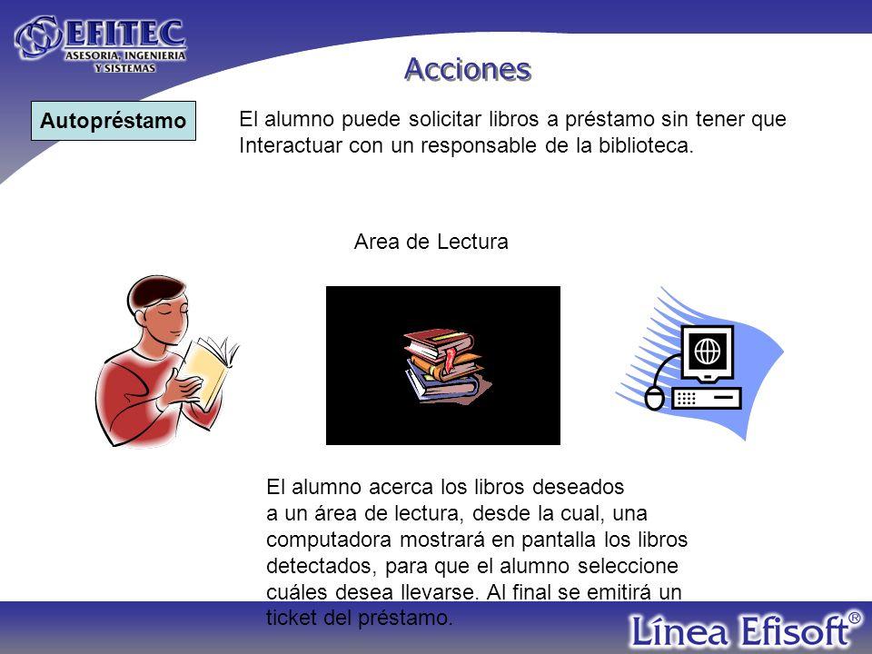 Módulo de Préstamos y Devoluciones El alumno puede solicitar un préstamo de libros o realizar una devolución interactuando con un responsable de la biblioteca.