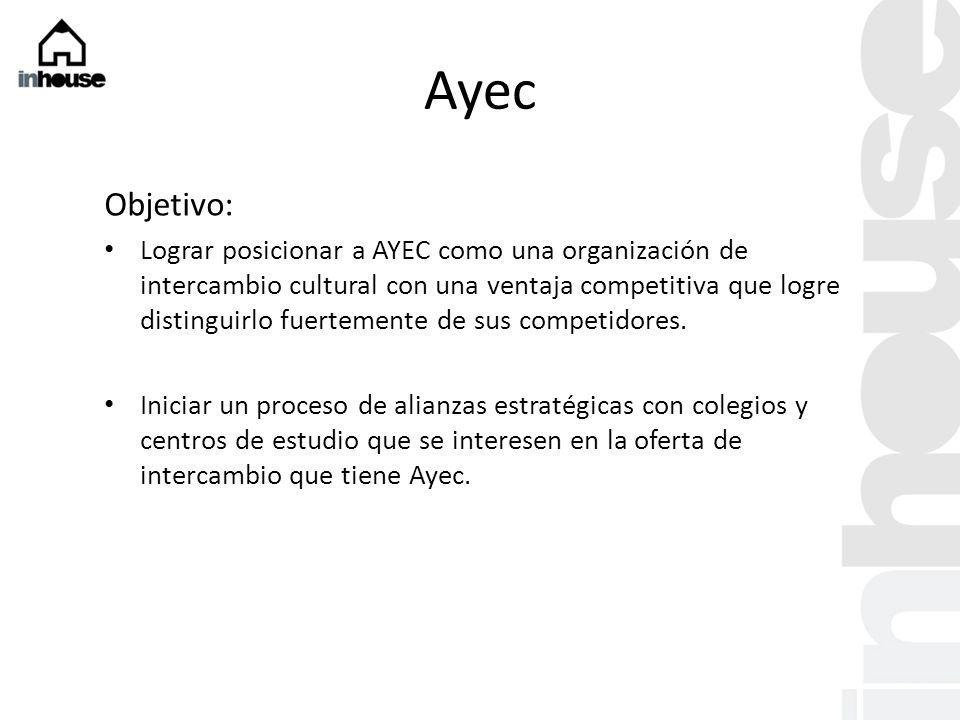 Ayec Objetivo: Lograr posicionar a AYEC como una organización de intercambio cultural con una ventaja competitiva que logre distinguirlo fuertemente de sus competidores.