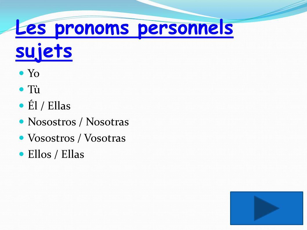 Les pronoms personnels sujets Yo Tù Él / Ellas Nosostros / Nosotras Vosostros / Vosotras Ellos / Ellas