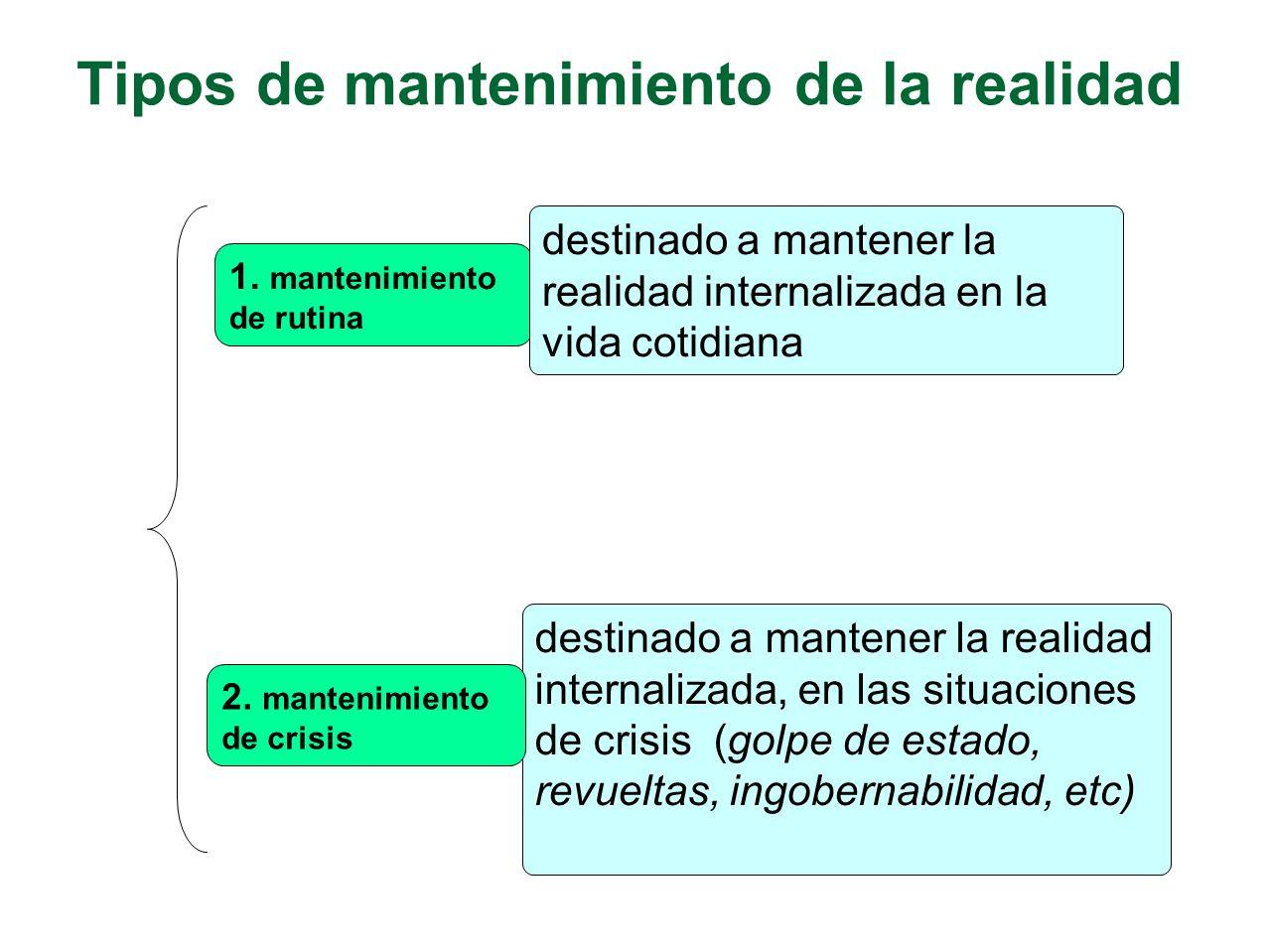Tipos de mantenimiento de la realidad 1. mantenimiento de rutina destinado a mantener la realidad internalizada, en las situaciones de crisis (golpe d