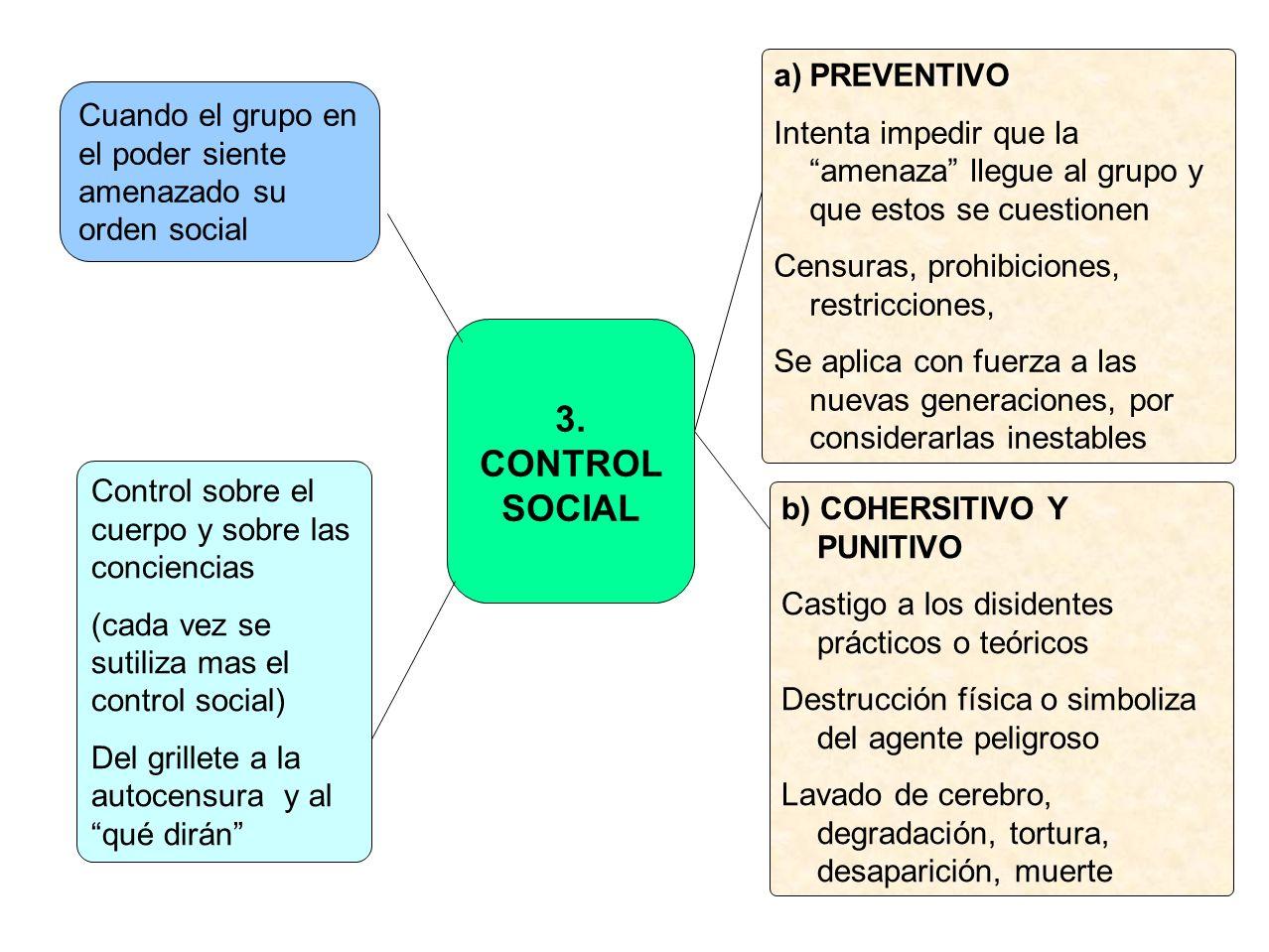 a)PREVENTIVO Intenta impedir que la amenaza llegue al grupo y que estos se cuestionen Censuras, prohibiciones, restricciones, Se aplica con fuerza a l