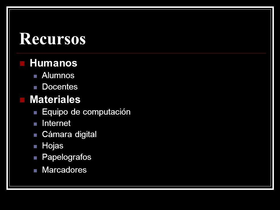 Recursos Humanos Alumnos Docentes Materiales Equipo de computación Internet Cámara digital Hojas Papelografos Marcadores