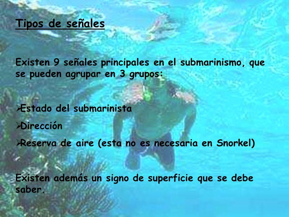 Tipos de señales Existen 9 señales principales en el submarinismo, que se pueden agrupar en 3 grupos: Estado del submarinista Dirección Reserva de aire (esta no es necesaria en Snorkel) Existen además un signo de superficie que se debe saber.