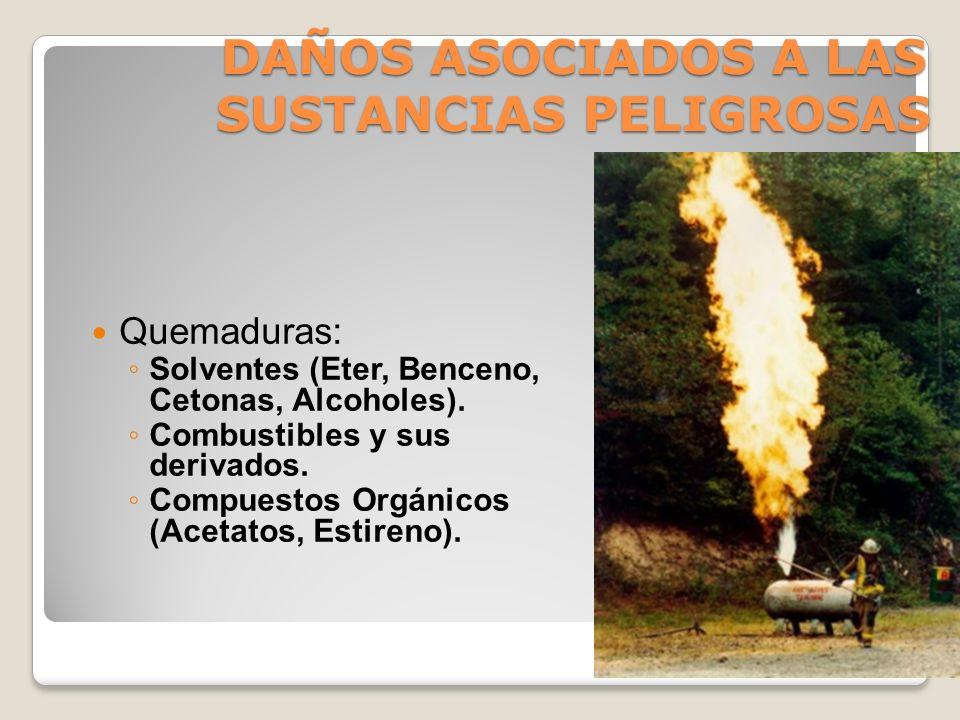 DAÑOS ASOCIADOS A LAS SUSTANCIAS PELIGROSAS Intoxicaciones por exposición aguda a: Pesticidas. Solventes, etc. Inhalación de Sustancias Químicas Monóx