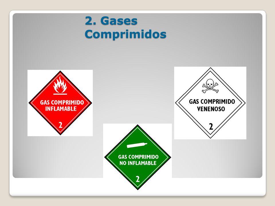 Clase 2- Gases comprimidos, licuados, disueltos, a presión o criogénicos. División 2.1 Gases inflamables. División 2.2 Gases no inflamables. División