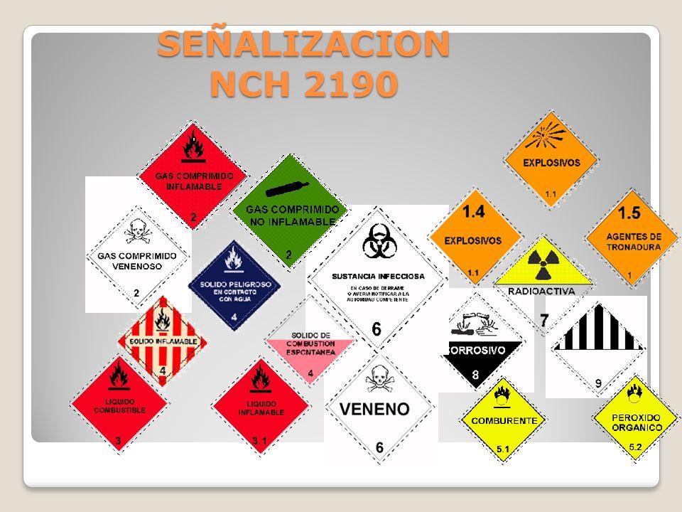 Clase 9- Sustancias peligrosas varias Sustancias que presentan un riesgo distinto de los correspondientes a las demás clases. División 9.1 Materiales