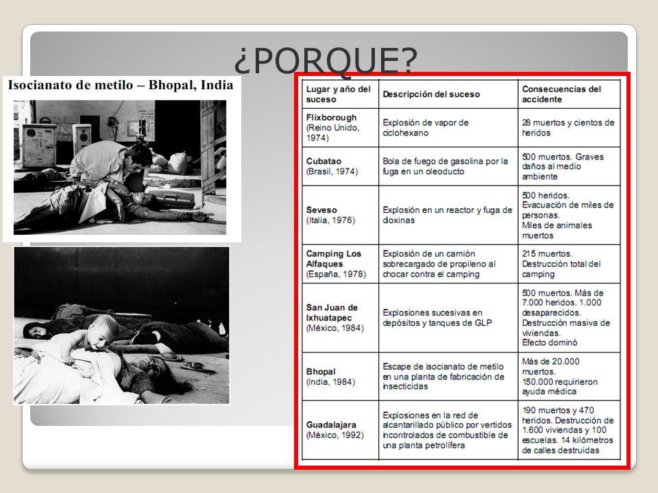 W 1993 LIQUIDO INFLAMABLE 3.1 TRANSITO Y TRANSPORTE MATERIALES PELIGROSOS RELATOR REINALDO PEDRERO T. Reinaldo.pedrero@usm.cl