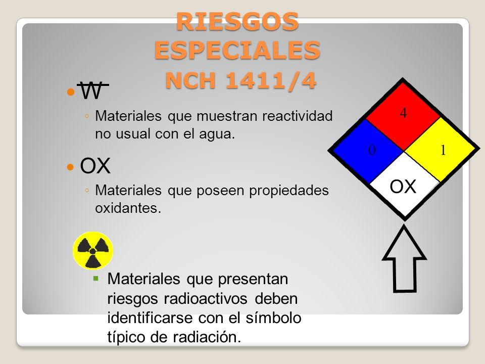 RIESGOS DE INESTABILIDAD (REACTIVIDAD) NCH 1411/3 4 Materiales que por si mismo son capaces de explosar a temperatura y presión ambiente. 3 Materiales