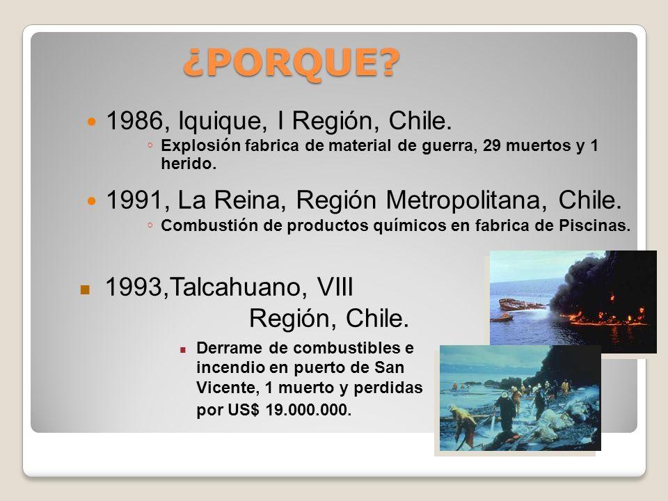 ¿PORQUE.1986, Iquique, I Región, Chile.