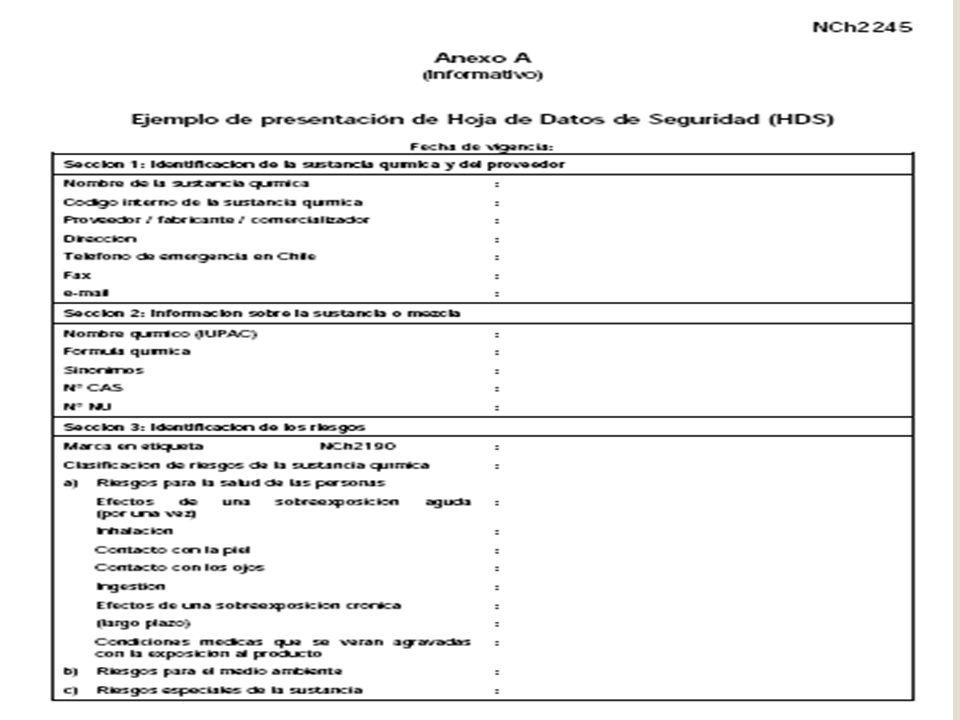 HOJA DE DATOS DE SEGURIDAD NCh 2245/03 Identificación química Descripción Identificación de riesgos para la salud Primeros auxilios Medidas en caso de