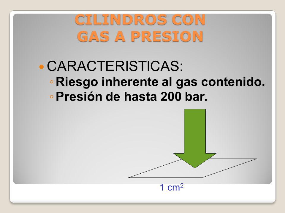 PROCEDIMIENTOS DE ALMACENAMIENTO Cilindros con gas a presión. Líquidos inflamables. Líquidos combustibles. Sustancias peligrosas.