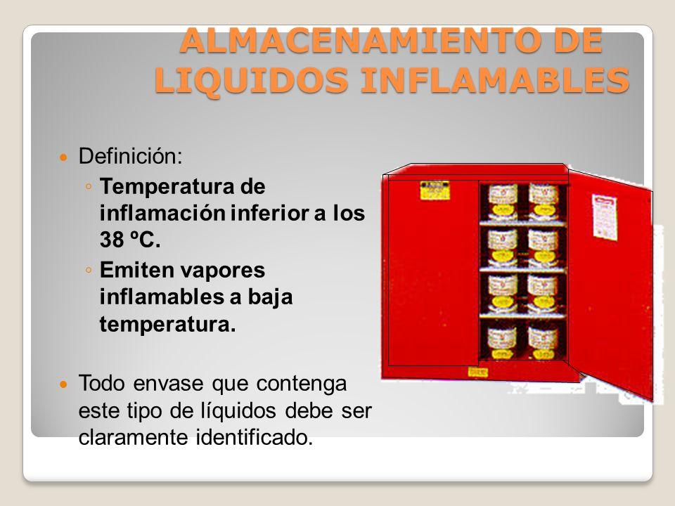 ALMACENAMIENTO DE CILINDROS CON GAS A PRESION En un lugar externo al edificio (caseta). Separar vacíos de llenos. Señalizados, según NCh 1377. No remo