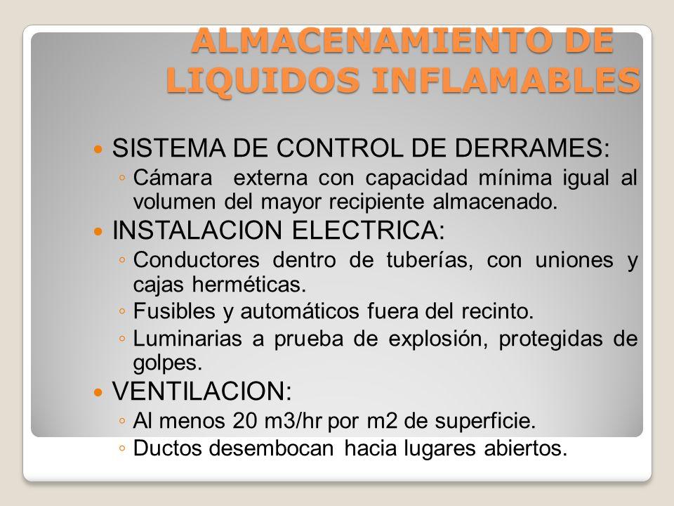 ALMACENAMIENTO DE LIQUIDOS INFLAMABLES Tipos de recipientes y cantidades máximas :