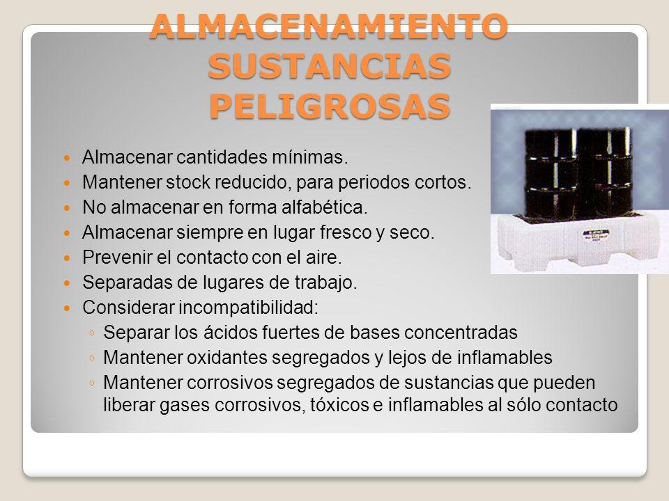 ALMACENAMIENTO DE LIQUIDOS INFLAMABLES Reglamento de seguridad para el almacenamiento de combustibles líquidos derivados del petróleo (DS Nº 160 - ex.