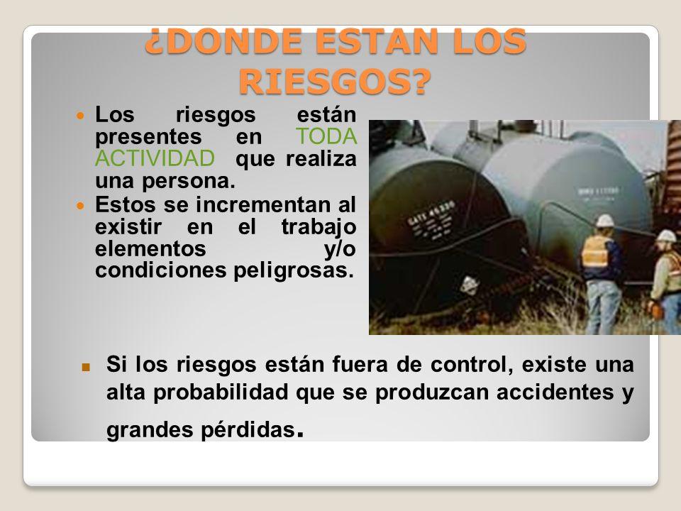 ¿DONDE ESTAN LOS RIESGOS.Los riesgos están presentes en TODA ACTIVIDAD que realiza una persona.