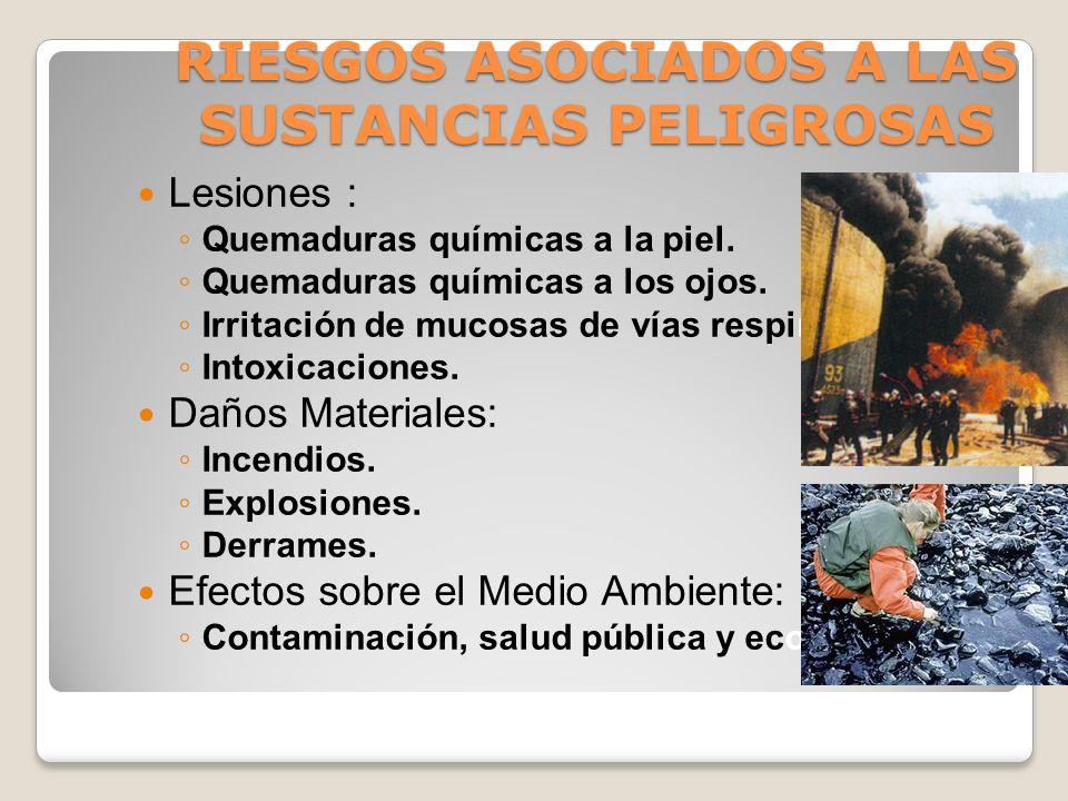PROCEDIMIENTOS DE ALMACENAMIENTO Cilindros con gas a presión.