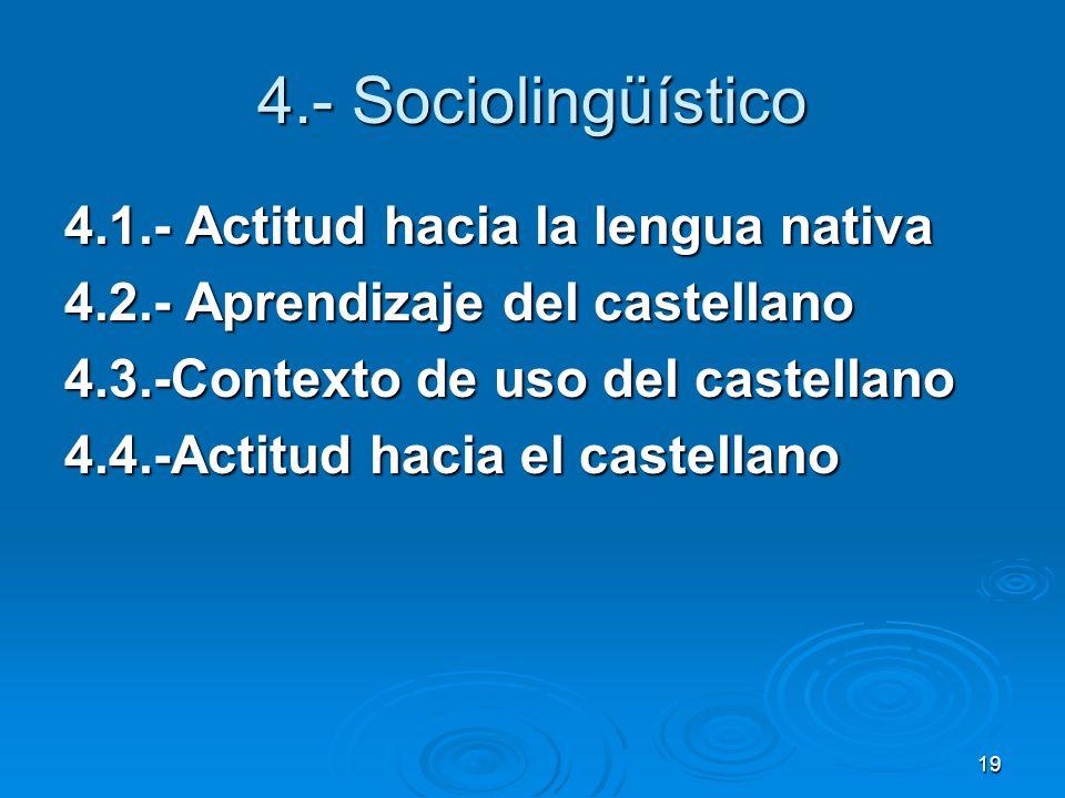 19 4.- Sociolingüístico 4.1.- Actitud hacia la lengua nativa 4.2.- Aprendizaje del castellano 4.3.-Contexto de uso del castellano 4.4.-Actitud hacia e